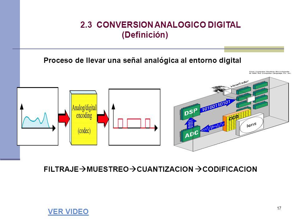 17 2.3 CONVERSION ANALOGICO DIGITAL (Definición) Proceso de llevar una señal analógica al entorno digital VER VIDEO FILTRAJE MUESTREO CUANTIZACION COD