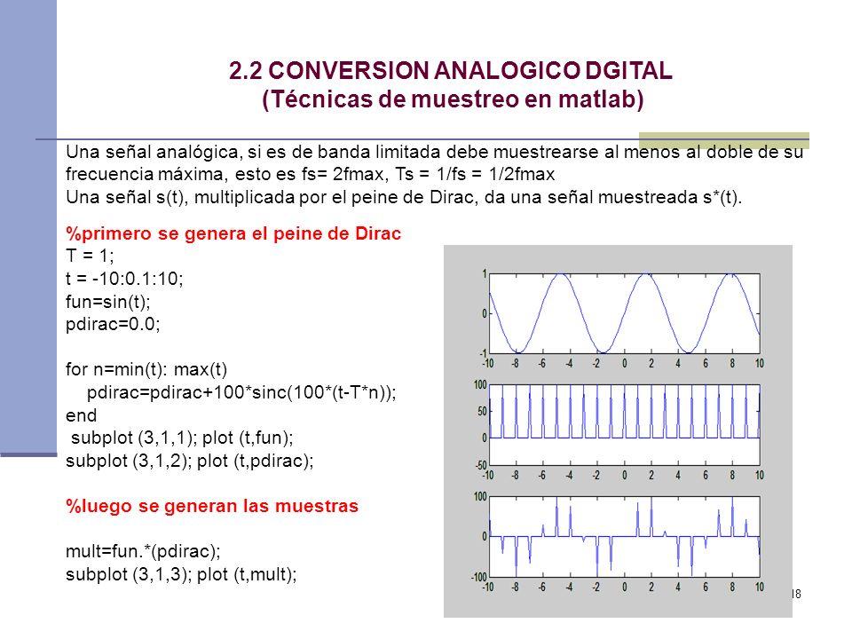 18 2.2 CONVERSION ANALOGICO DGITAL (Técnicas de muestreo en matlab) Una señal analógica, si es de banda limitada debe muestrearse al menos al doble de