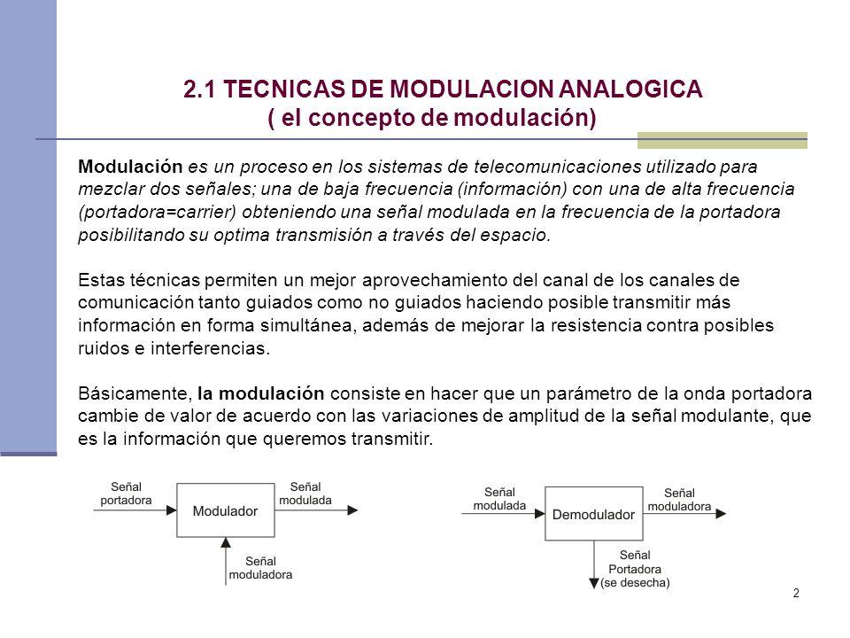3 2.1 TECNICAS DE MODULACION ANALOGICA (por que es necesario modular) 1) Si todos los usuarios transmiten a la frecuencia de la señal original o moduladora (frecuencia base, no será posible reconocer la información inteligente contenida en dicha señal, debido a la interferencia entre las señales transmitidas por diferentes usuarios.