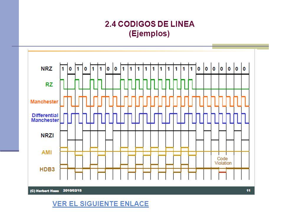2.4 CODIGOS DE LINEA (Ejemplos) VER EL SIGUIENTE ENLACE