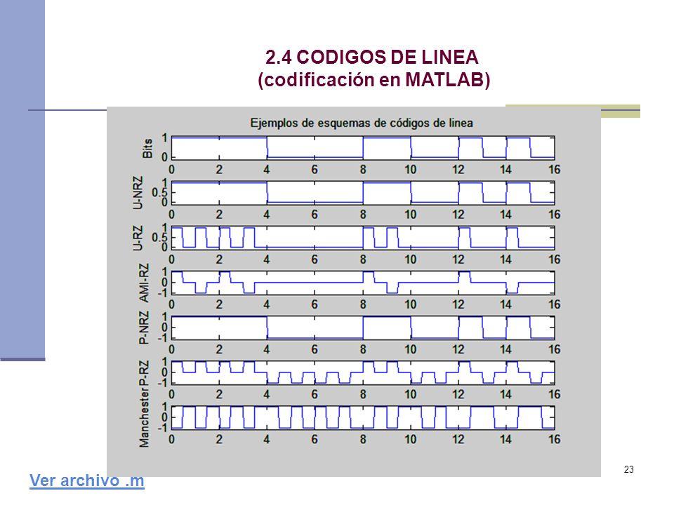 23 2.4 CODIGOS DE LINEA (codificación en MATLAB) Ver archivo.m