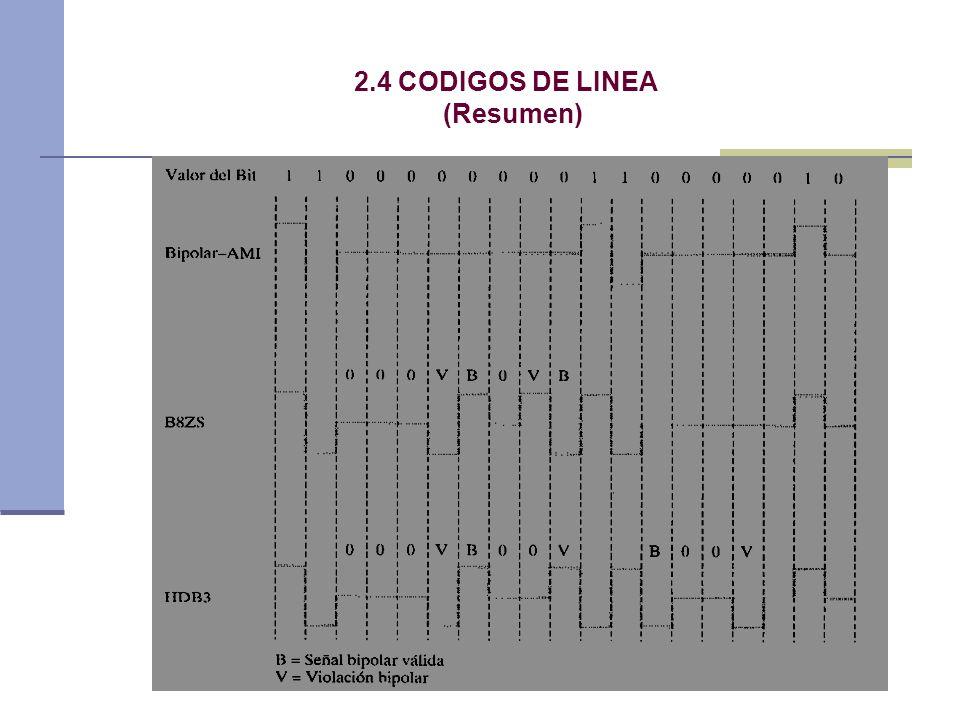 2.4 CODIGOS DE LINEA (Resumen)