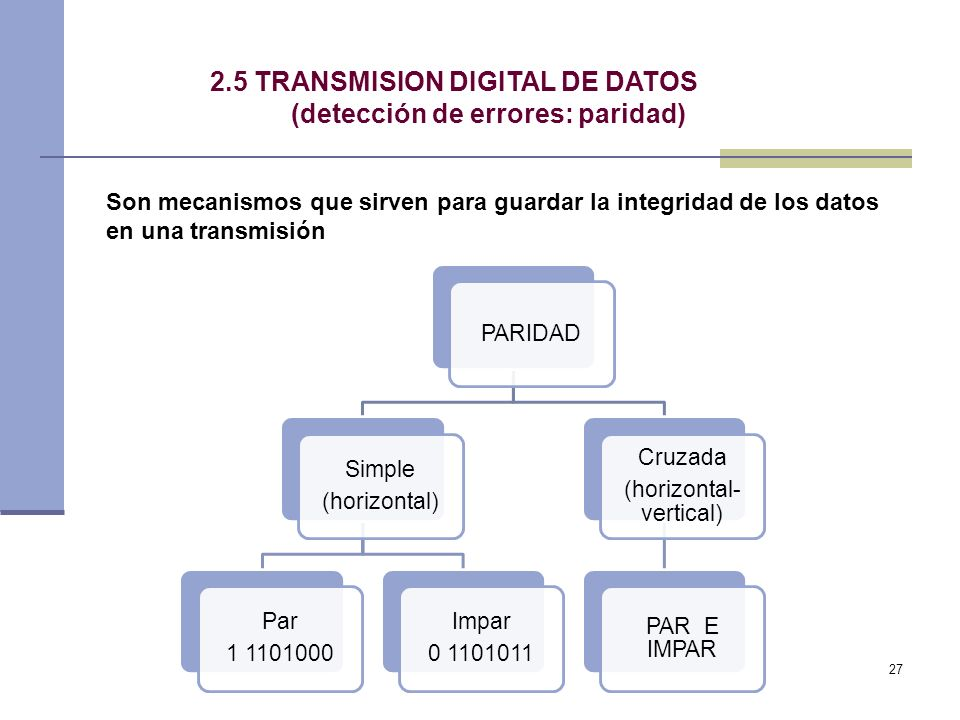 27 2.5 TRANSMISION DIGITAL DE DATOS (detección de errores: paridad) Son mecanismos que sirven para guardar la integridad de los datos en una transmisi