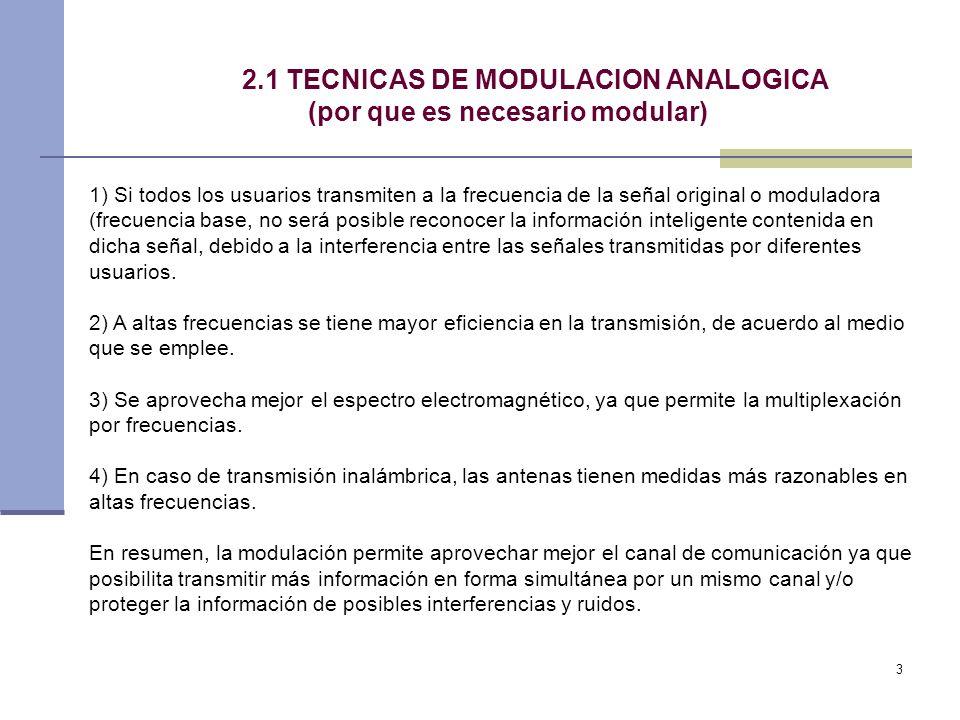 3 2.1 TECNICAS DE MODULACION ANALOGICA (por que es necesario modular) 1) Si todos los usuarios transmiten a la frecuencia de la señal original o modul