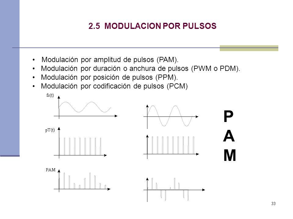 33 2.5 MODULACION POR PULSOS Modulación por amplitud de pulsos (PAM). Modulación por duración o anchura de pulsos (PWM o PDM). Modulación por posición