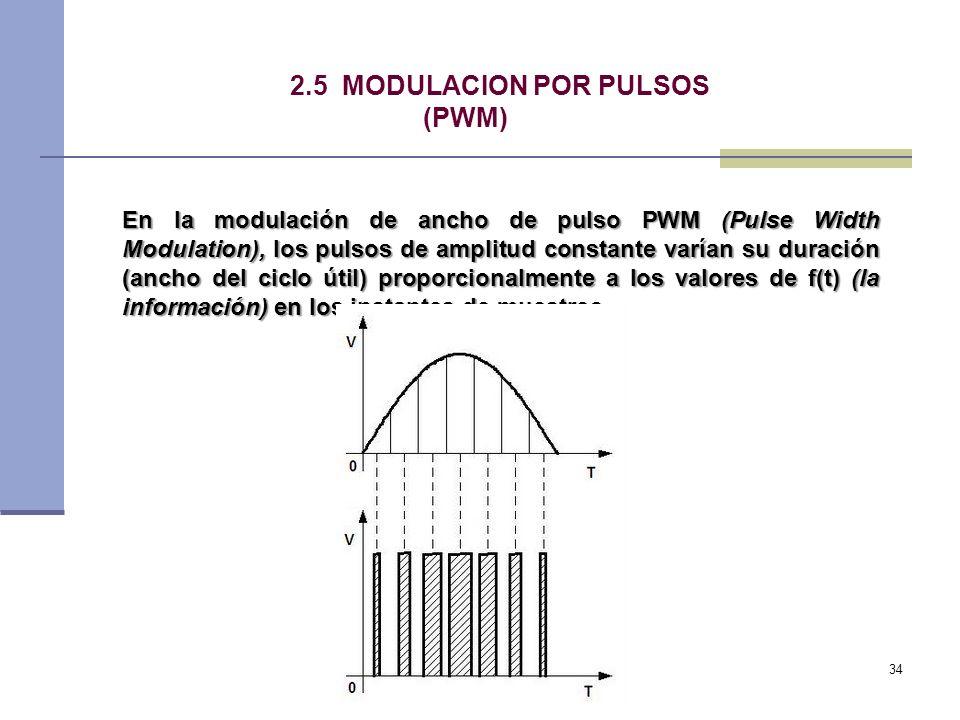 34 2.5 MODULACION POR PULSOS (PWM) En la modulación de ancho de pulso PWM (Pulse Width Modulation), los pulsos de amplitud constante varían su duració