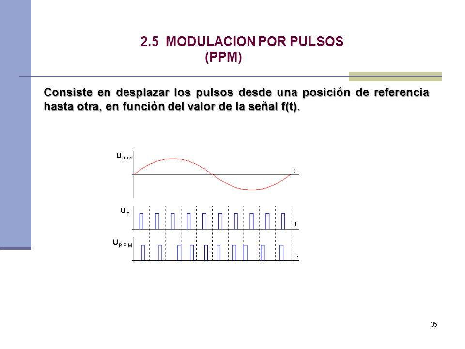 35 2.5 MODULACION POR PULSOS (PPM) Consiste en desplazar los pulsos desde una posición de referencia hasta otra, en función del valor de la señal f(t)