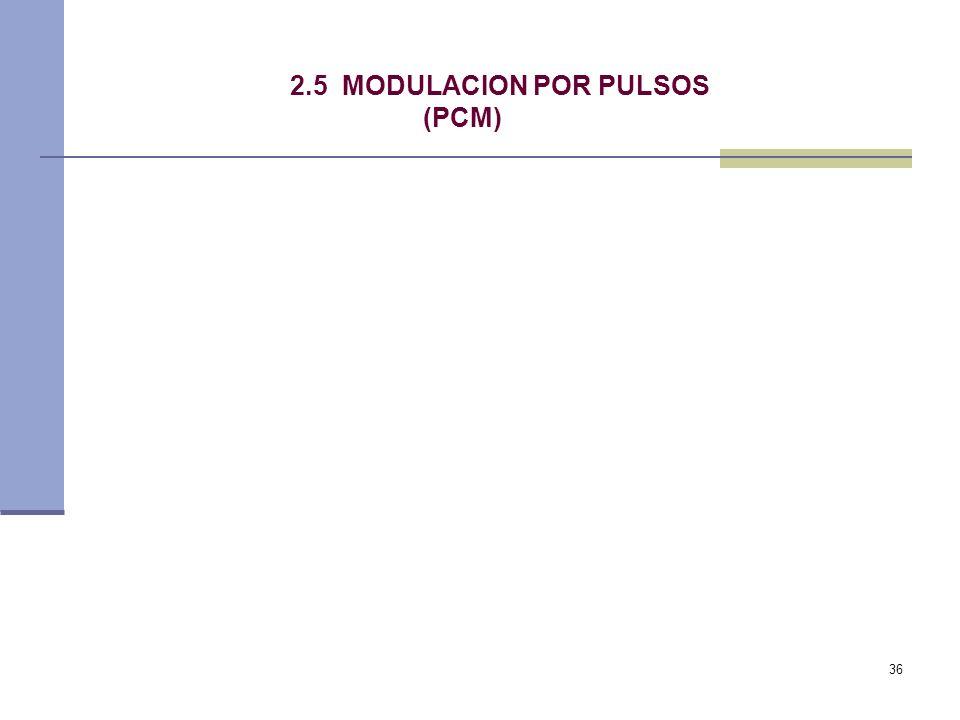 36 2.5 MODULACION POR PULSOS (PCM)