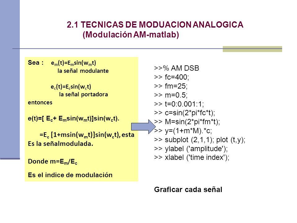 2.1 TECNICAS DE MODUACION ANALOGICA (Modulación AM-matlab) Sea : e m (t)=E m sin(w m t) la señal modulante e c (t)=E c sin(w c t) la señal portadora e