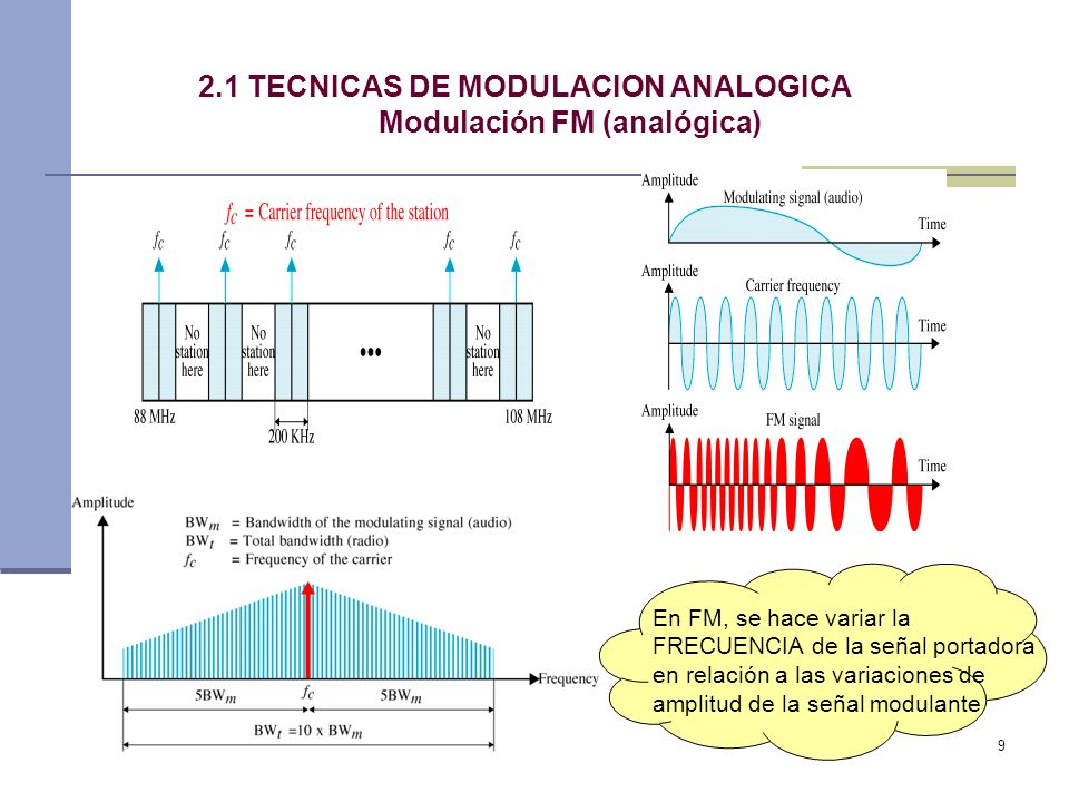 2.4 CODIGOS DE LINEA (definición) In the figure above, binary source and base-band modulation constitute the transmitter that modifies the base-band signal for efficient transmission.