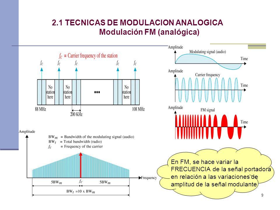 9 2.1 TECNICAS DE MODULACION ANALOGICA Modulación FM (analógica) En FM, se hace variar la FRECUENCIA de la señal portadora en relación a las variacion