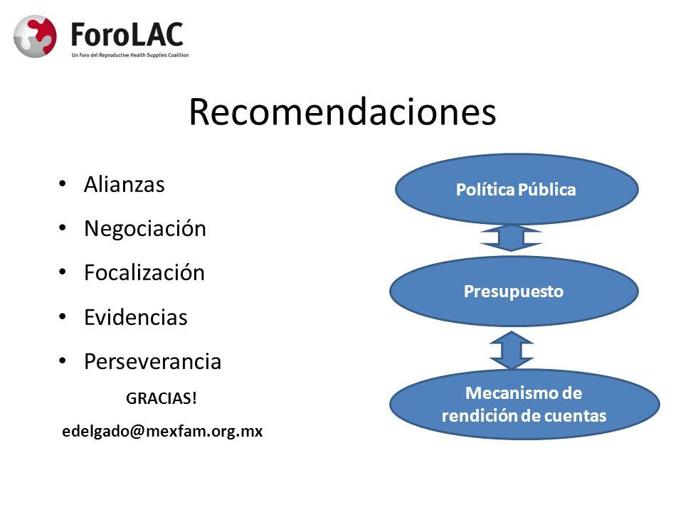 Recomendaciones Alianzas Negociación Focalización Evidencias Perseverancia GRACIAS.