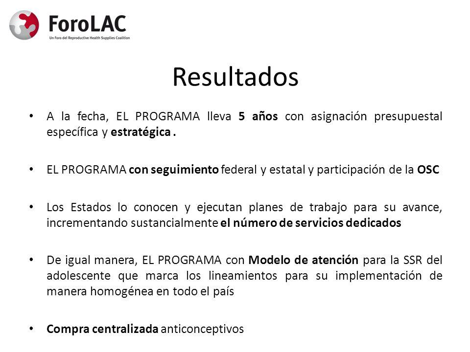 Resultados A la fecha, EL PROGRAMA lleva 5 años con asignación presupuestal específica y estratégica.