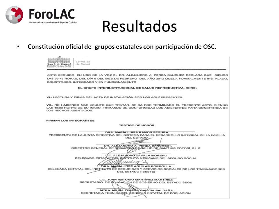 Resultados Constitución oficial de grupos estatales con participación de OSC.