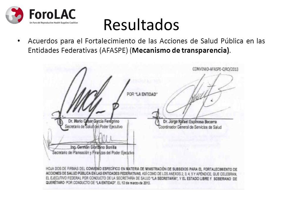 Resultados Acuerdos para el Fortalecimiento de las Acciones de Salud Pública en las Entidades Federativas (AFASPE) (Mecanismo de transparencia).