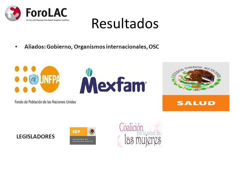 Resultados Aliados: Gobierno, Organismos internacionales, OSC LEGISLADORES