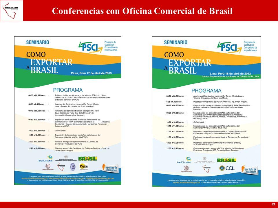21 Conferencias con Oficina Comercial de Brasil