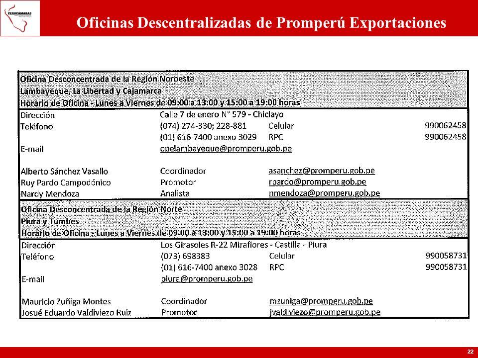 22 Oficinas Descentralizadas de Promperú Exportaciones