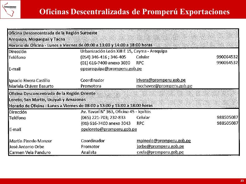 23 Oficinas Descentralizadas de Promperú Exportaciones