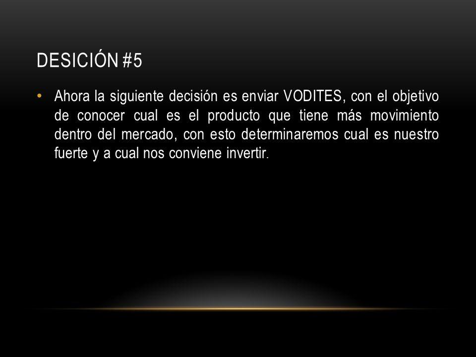 DESICIÓN #5 Ahora la siguiente decisión es enviar VODITES, con el objetivo de conocer cual es el producto que tiene más movimiento dentro del mercado,
