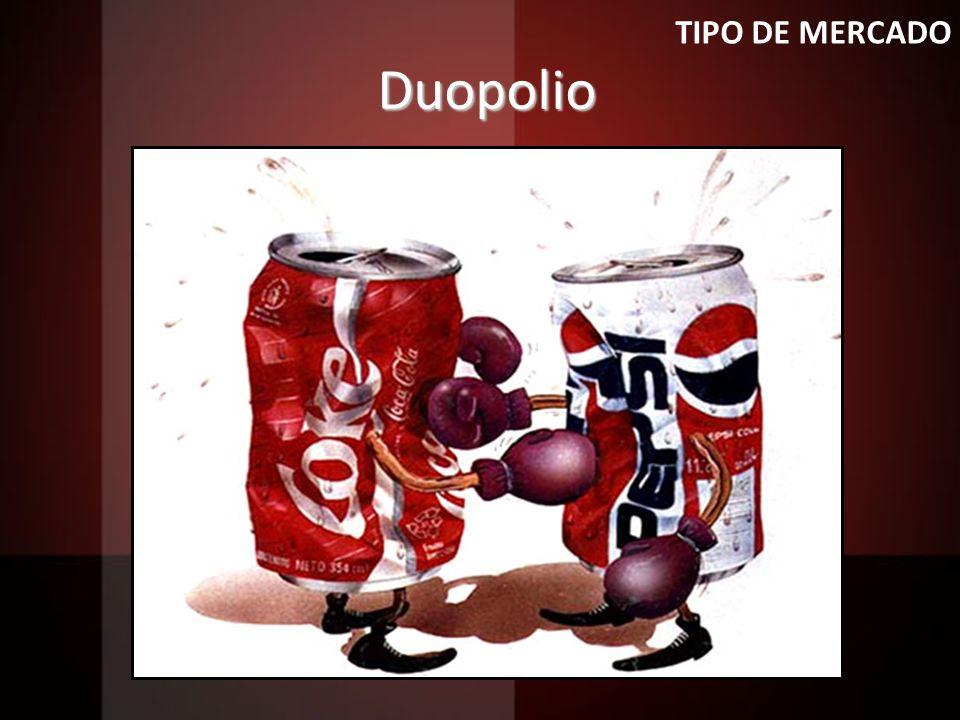 Duopolio TIPO DE MERCADO