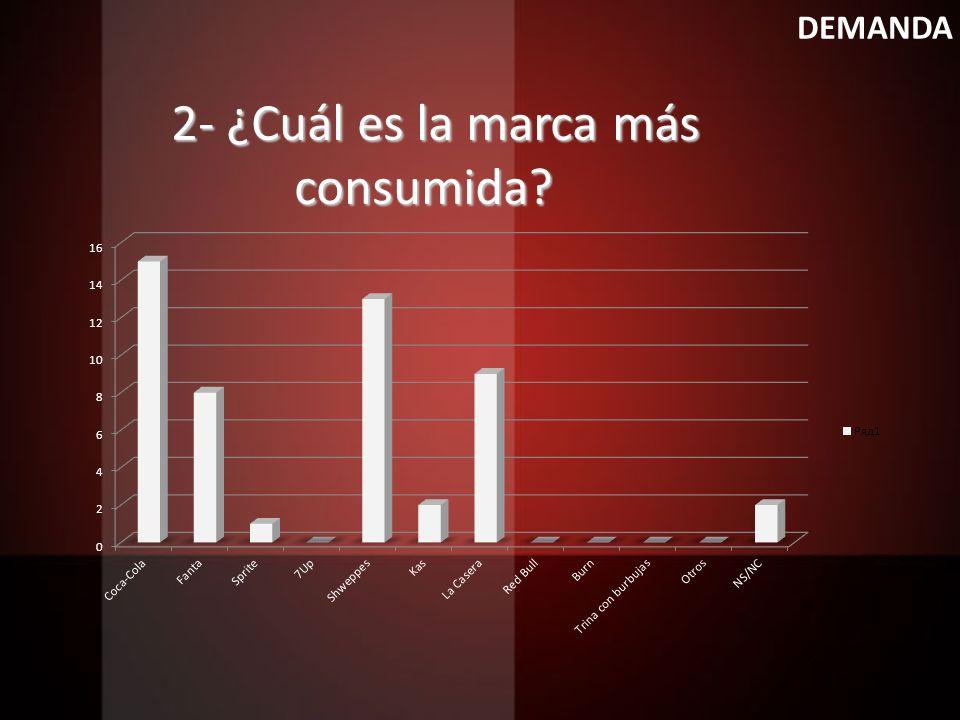 2- ¿Cuál es la marca más consumida? 2- ¿Cuál es la marca más consumida? DEMANDA