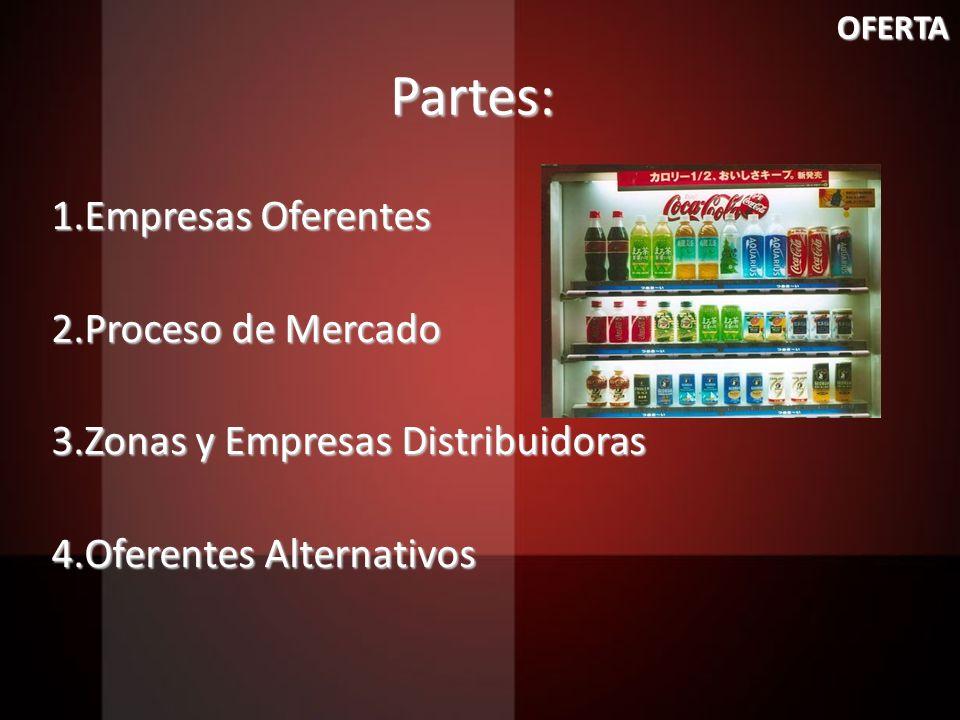 Partes: 1.Empresas Oferentes 2.Proceso de Mercado 3.Zonas y Empresas Distribuidoras 4.Oferentes Alternativos OFERTA