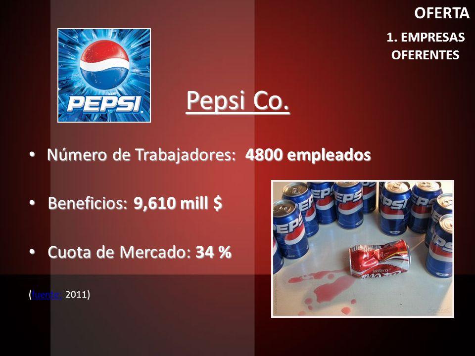 1. EMPRESAS OFERENTES Pepsi Co. Número de Trabajadores: 4800 empleados Número de Trabajadores: 4800 empleados Beneficios: 9,610 mill $ Beneficios: 9,6