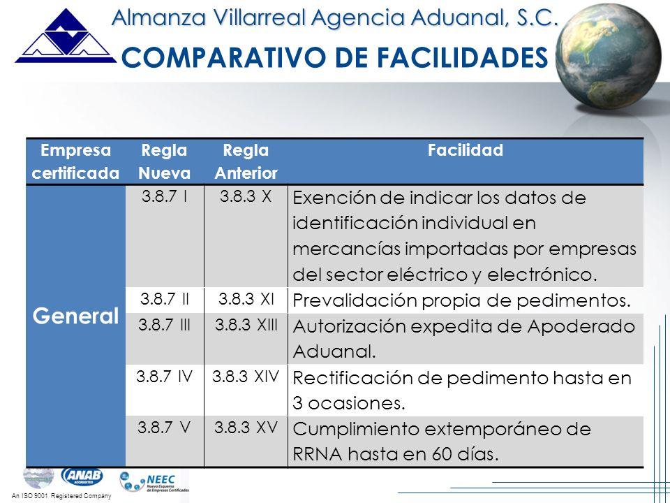 An ISO 9001 Registered Company Almanza Villarreal Agencia Aduanal, S.C. Empresa certificada Regla Nueva Regla Anterior Facilidad General 3.8.7 I3.8.3