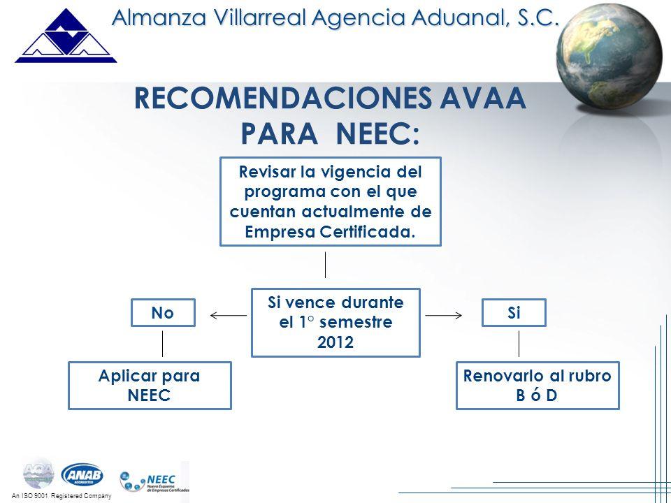 An ISO 9001 Registered Company Almanza Villarreal Agencia Aduanal, S.C. RECOMENDACIONES AVAA PARA NEEC: Revisar la vigencia del programa con el que cu