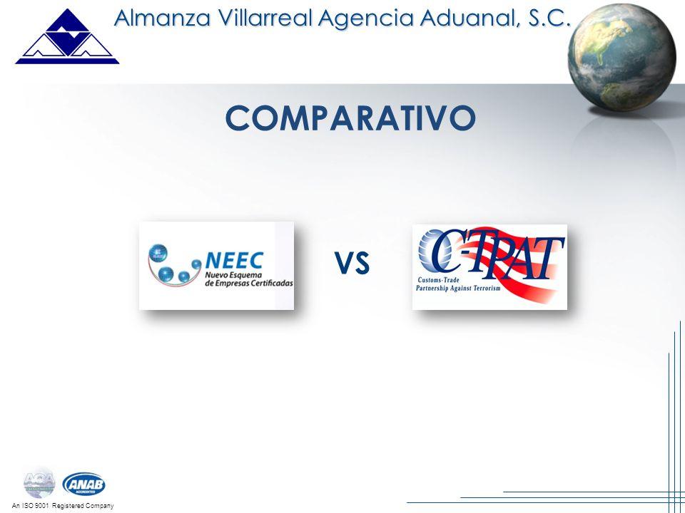 An ISO 9001 Registered Company Almanza Villarreal Agencia Aduanal, S.C. COMPARATIVO VS