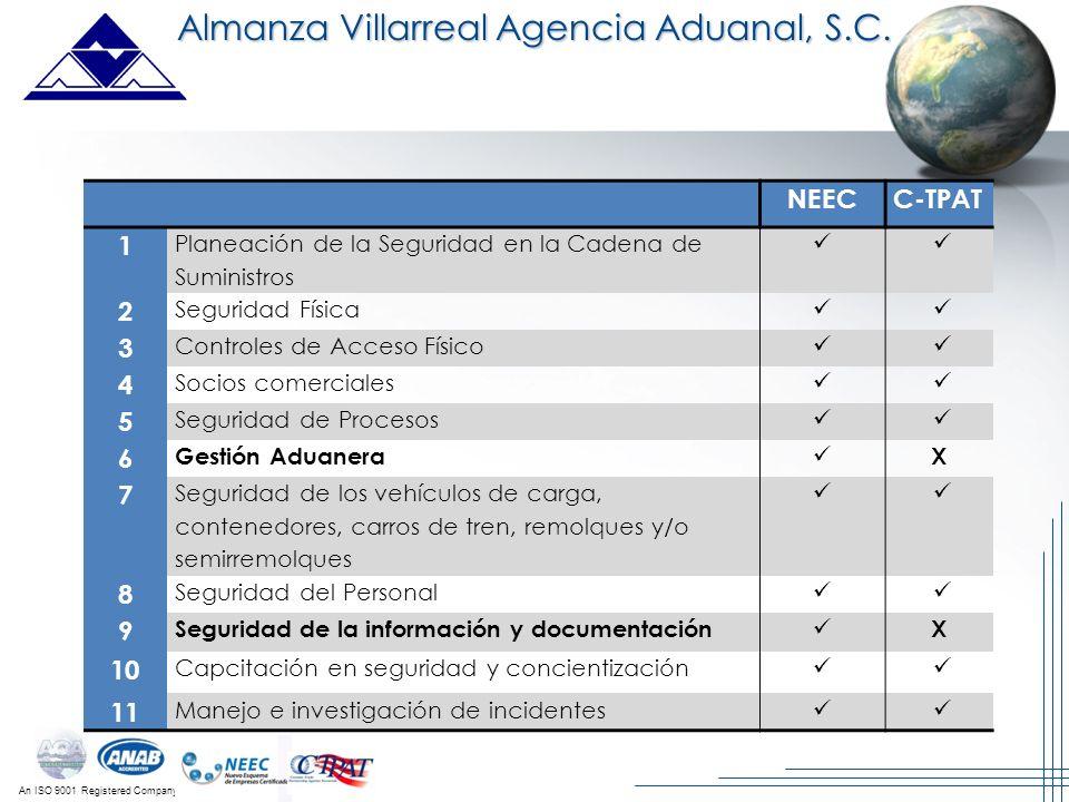 An ISO 9001 Registered Company Almanza Villarreal Agencia Aduanal, S.C. NEECC-TPAT 1 Planeación de la Seguridad en la Cadena de Suministros 2 Segurida