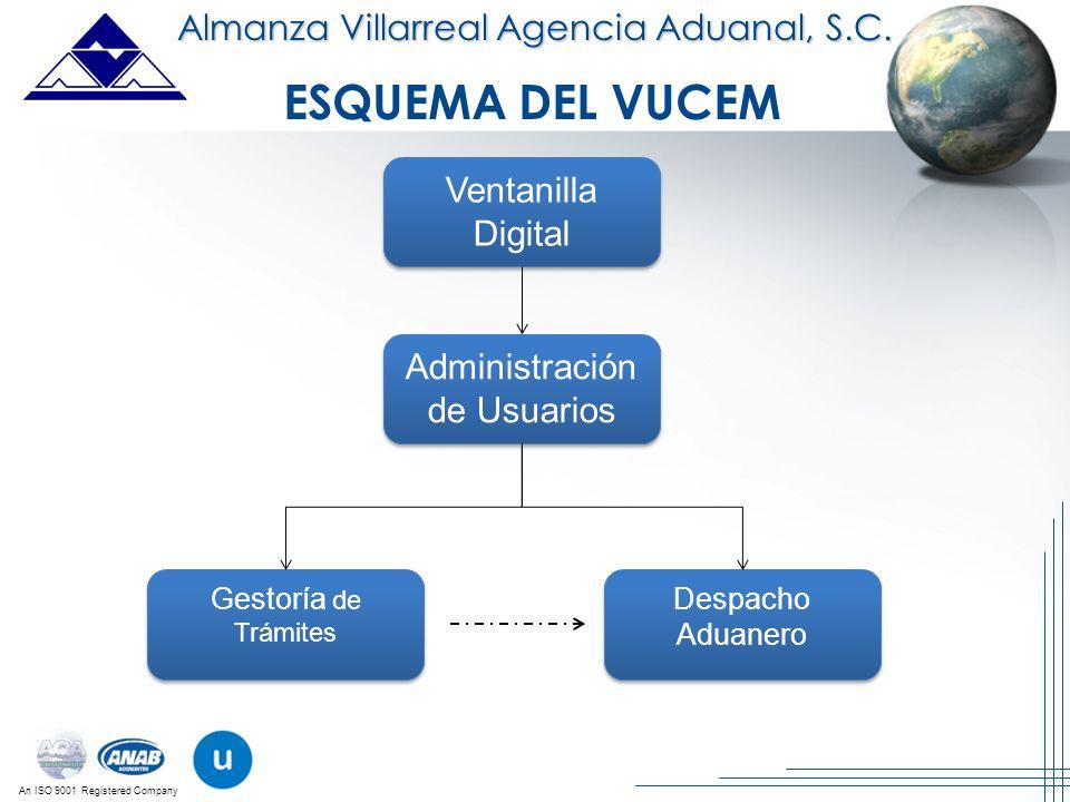 An ISO 9001 Registered Company Almanza Villarreal Agencia Aduanal, S.C. ESQUEMA DEL VUCEM Ventanilla Digital Administración de Usuarios Despacho Aduan
