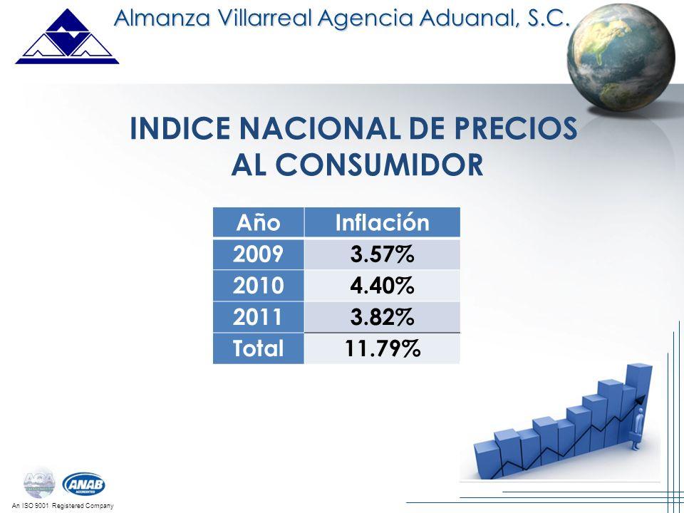 An ISO 9001 Registered Company Almanza Villarreal Agencia Aduanal, S.C. INDICE NACIONAL DE PRECIOS AL CONSUMIDOR AñoInflación 20093.57% 20104.40% 2011