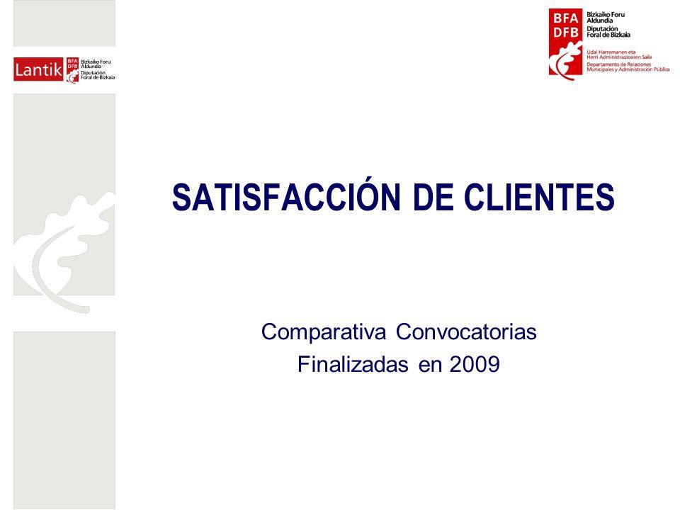 SATISFACCIÓN DE CLIENTES Comparativa Convocatorias Finalizadas en 2009