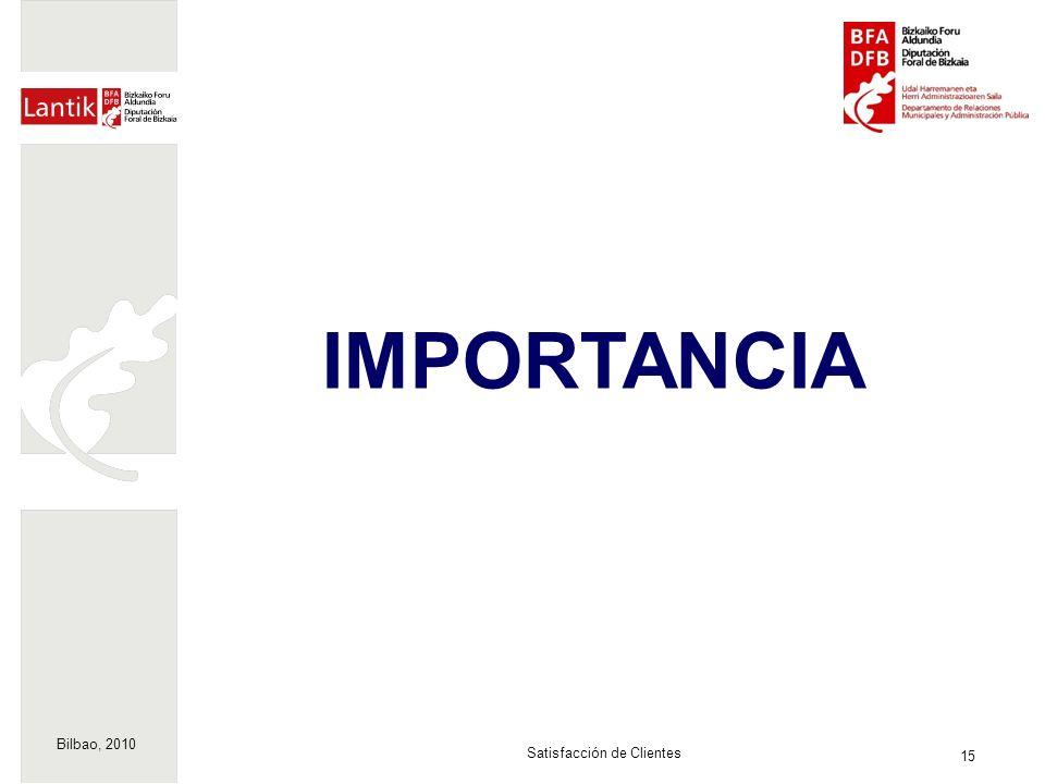 Bilbao, 2010 15 Satisfacción de Clientes IMPORTANCIA