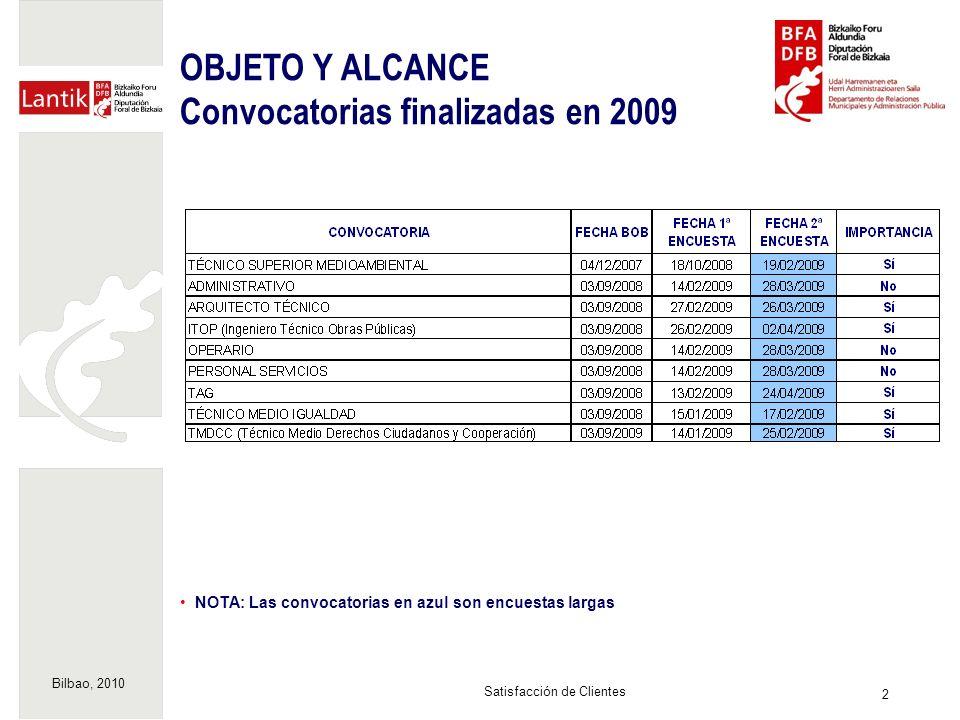 Bilbao, 2010 2 Satisfacción de Clientes OBJETO Y ALCANCE Convocatorias finalizadas en 2009 NOTA: Las convocatorias en azul son encuestas largas