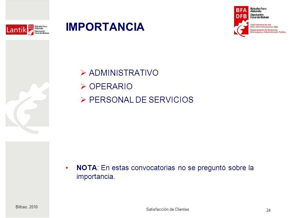 Bilbao, 2010 24 Satisfacción de Clientes IMPORTANCIA ADMINISTRATIVO OPERARIO PERSONAL DE SERVICIOS NOTA: En estas convocatorias no se preguntó sobre la importancia.