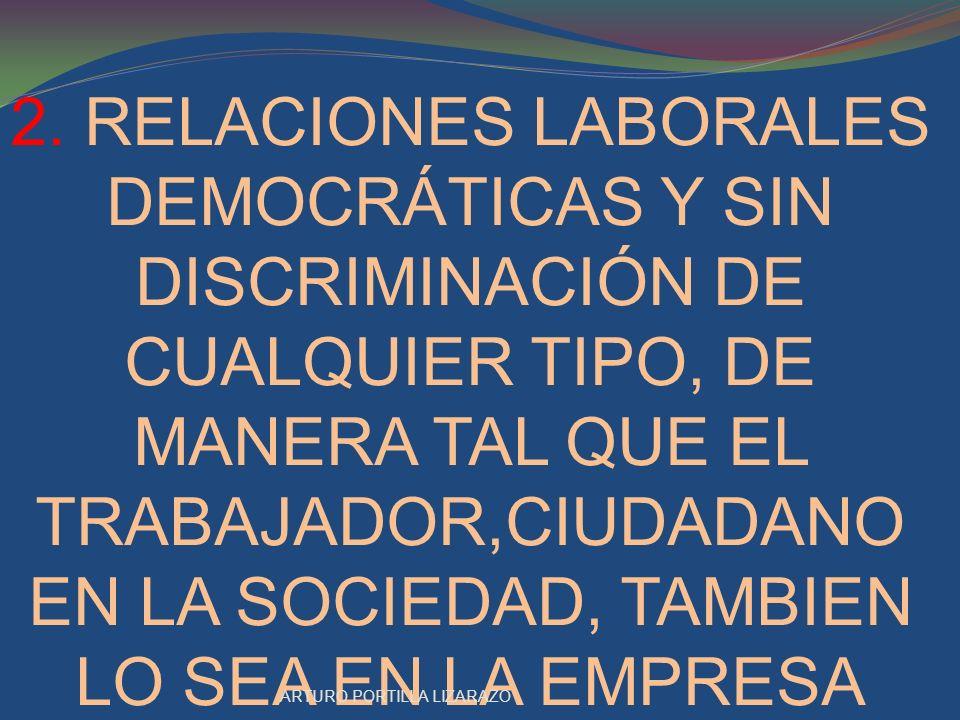 12. DERECHO A LA ORGANIZACIÓN SINDICAL LIBRE Y DEMOCRATICA ARTURO PORTILLA LIZARAZO