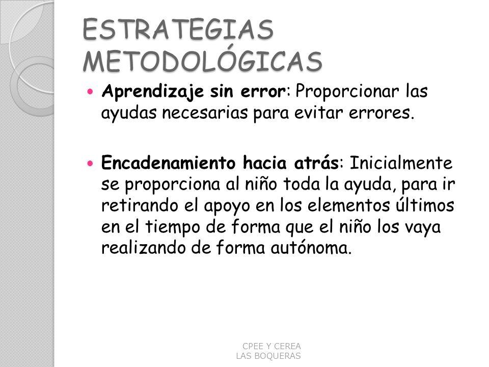 ESTRATEGIAS METODOLÓGICAS Aprendizaje sin error: Proporcionar las ayudas necesarias para evitar errores. Encadenamiento hacia atrás: Inicialmente se p