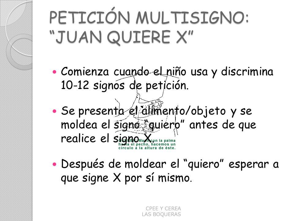 PETICIÓN MULTISIGNO: JUAN QUIERE X Comienza cuando el niño usa y discrimina 10-12 signos de petición. Se presenta el alimento/objeto y se moldea el si