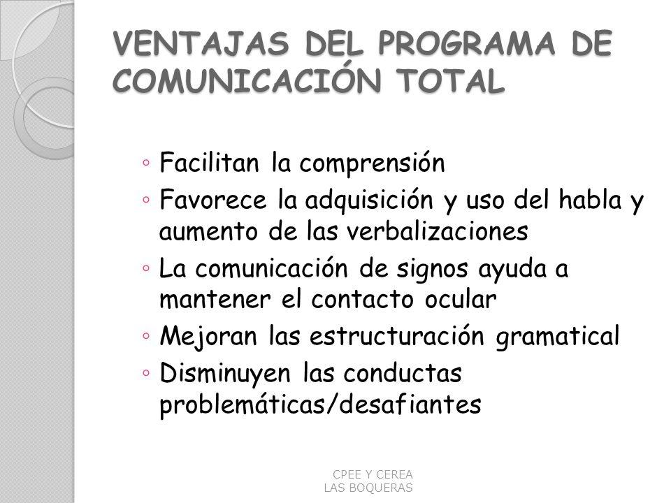 VENTAJAS DEL PROGRAMA DE COMUNICACIÓN TOTAL Facilitan la comprensión Favorece la adquisición y uso del habla y aumento de las verbalizaciones La comun