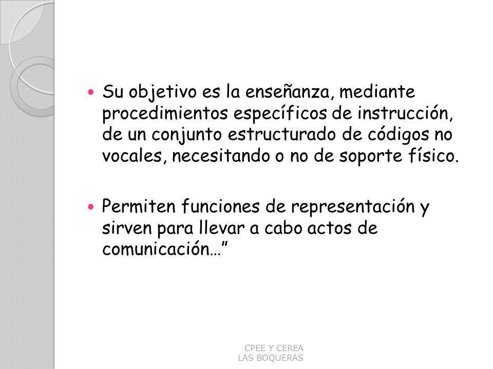 Su objetivo es la enseñanza, mediante procedimientos específicos de instrucción, de un conjunto estructurado de códigos no vocales, necesitando o no d