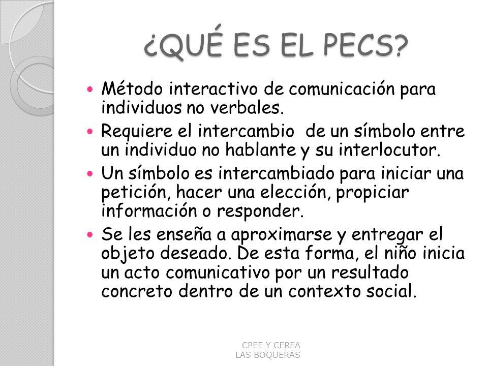 ¿QUÉ ES EL PECS? Método interactivo de comunicación para individuos no verbales. Requiere el intercambio de un símbolo entre un individuo no hablante