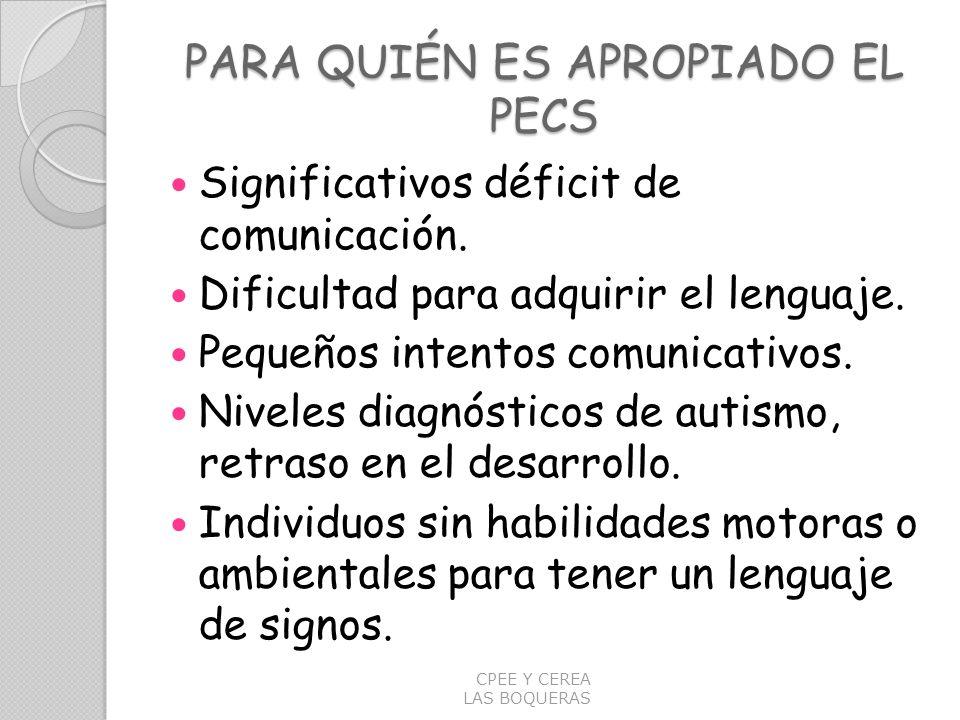 PARA QUIÉN ES APROPIADO EL PECS Significativos déficit de comunicación. Dificultad para adquirir el lenguaje. Pequeños intentos comunicativos. Niveles