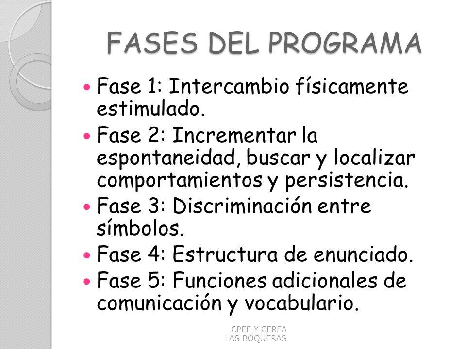 FASES DEL PROGRAMA Fase 1: Intercambio físicamente estimulado. Fase 2: Incrementar la espontaneidad, buscar y localizar comportamientos y persistencia