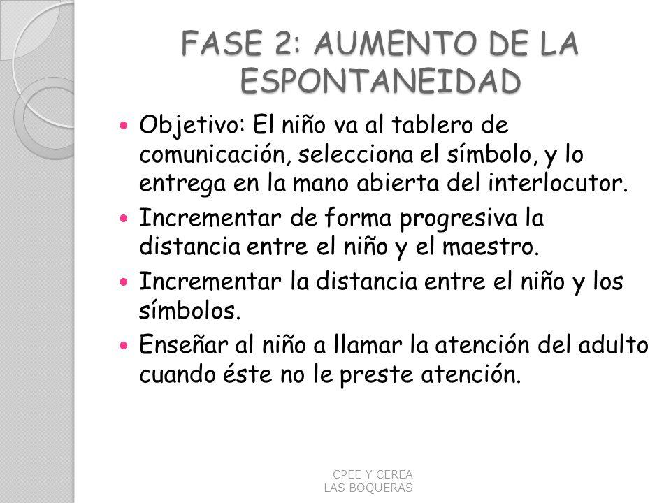 FASE 2: AUMENTO DE LA ESPONTANEIDAD Objetivo: El niño va al tablero de comunicación, selecciona el símbolo, y lo entrega en la mano abierta del interl