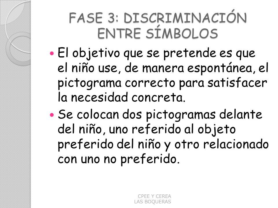 FASE 3: DISCRIMINACIÓN ENTRE SÍMBOLOS El objetivo que se pretende es que el niño use, de manera espontánea, el pictograma correcto para satisfacer la