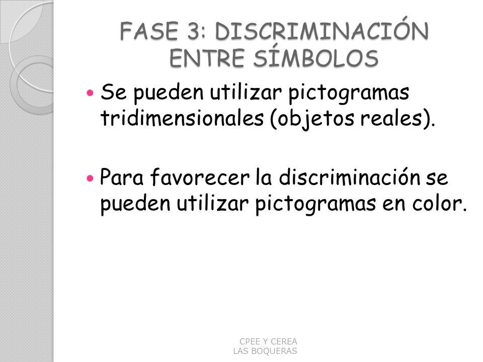 FASE 3: DISCRIMINACIÓN ENTRE SÍMBOLOS Se pueden utilizar pictogramas tridimensionales (objetos reales). Para favorecer la discriminación se pueden uti