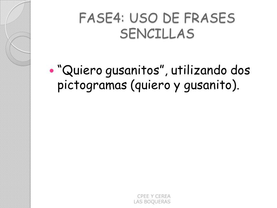 FASE4: USO DE FRASES SENCILLAS Quiero gusanitos, utilizando dos pictogramas (quiero y gusanito). CPEE Y CEREA LAS BOQUERAS